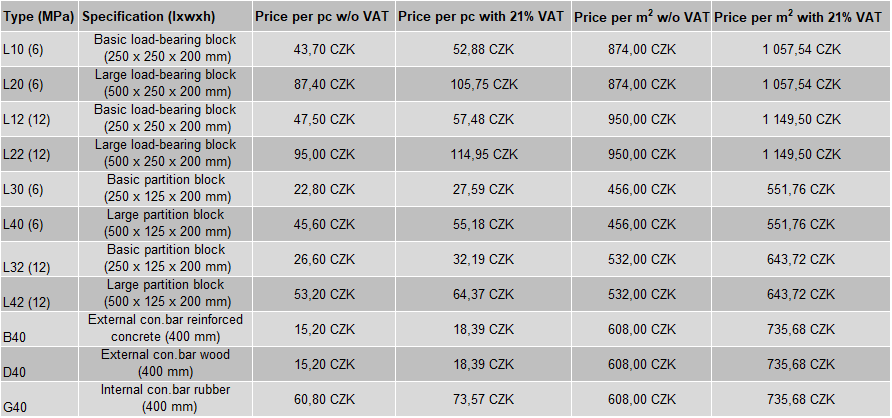 STAVSI price list